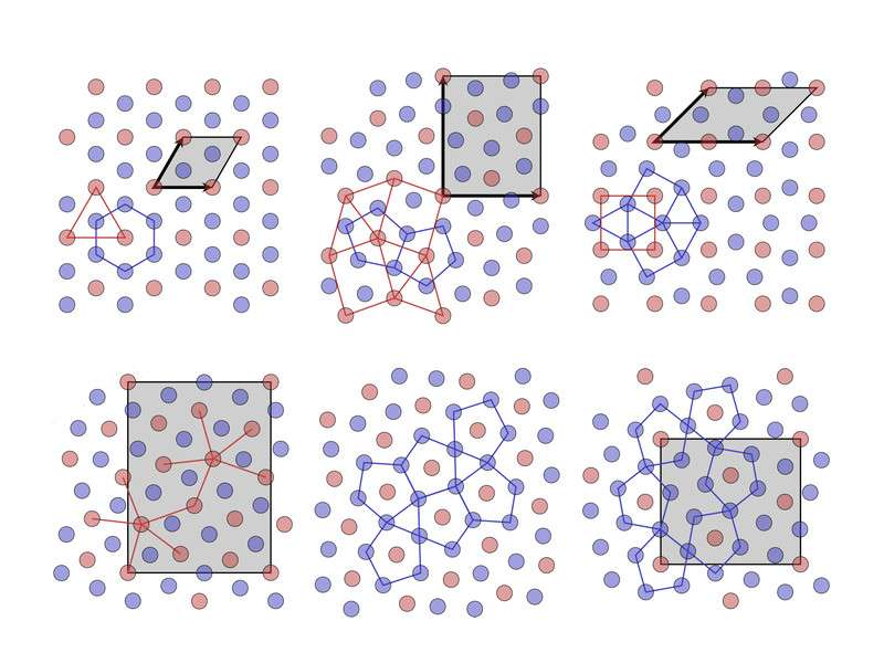 Artificial 2D crystals modified at the touch of a button