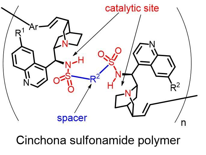 Artificial enzyme for asymmetric synthesis using a synthetic chiral polymer