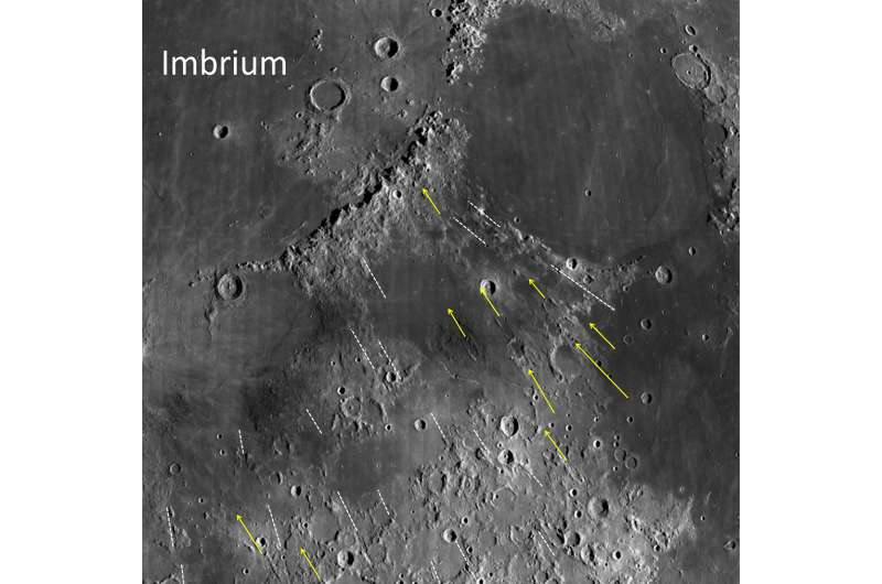Asteroid that formed moon's Imbrium Basin may have been protoplanet-sized
