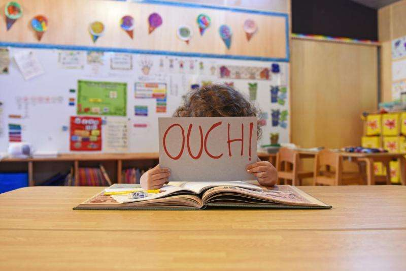 Avoiding failure leads to missed opportunities for children with ADHD