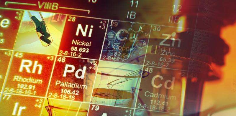 Chemistry has a bright future for us and our economy