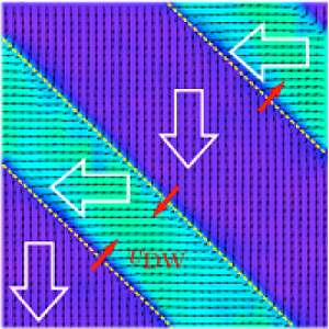 Chemists establish fundamentals of ferroelectric materials