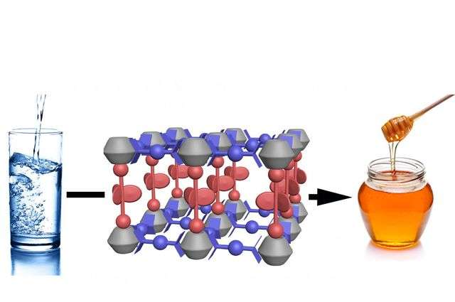 Chemists report new insights about properties of matter at the nanoscale