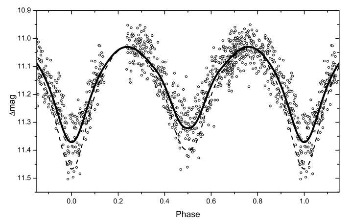 China's lunar-based telescope observes a binary star system