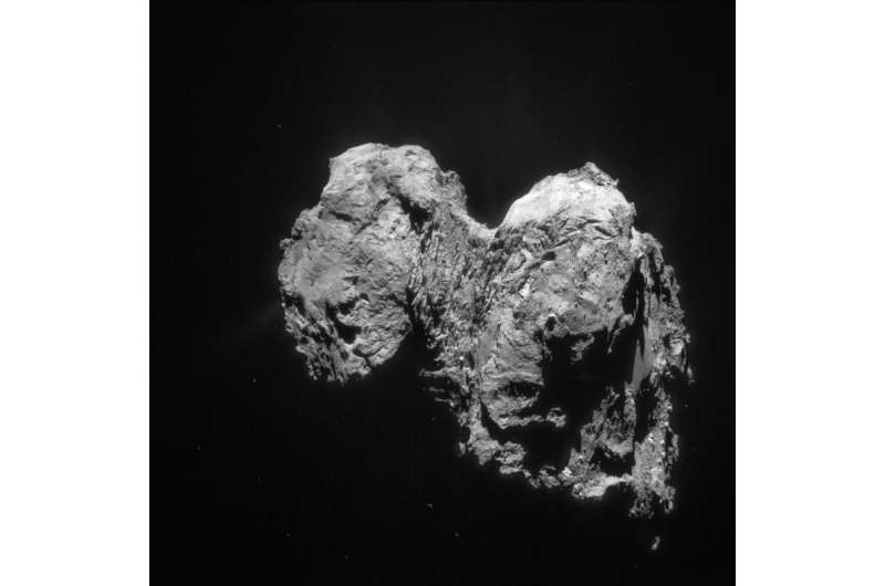 Chury comet is much younger than previously thought