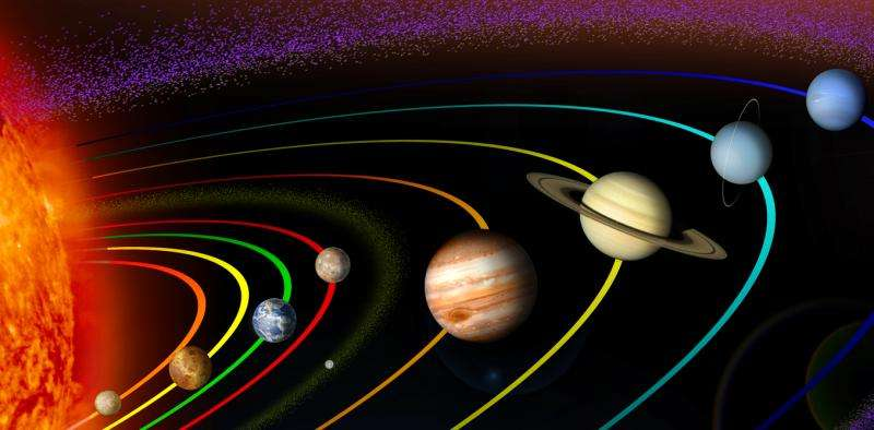 Claims about new planets that turned out to be wrong—and why 'Planet Nine' may be different