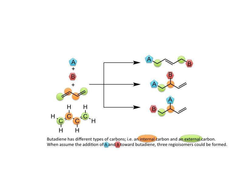 Clue for efficient usage of low-cost nickel catalysts