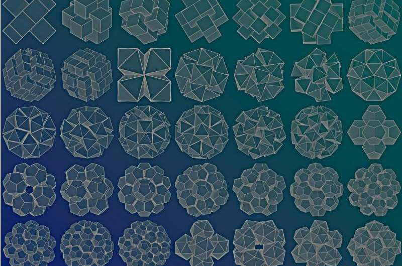 Clusters of Platonic solids packed in a sphere