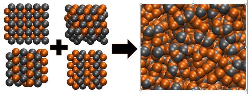 Crystallization frustration predicts metallic glass formation