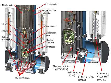 Demonstrating strong electric fields in liquid helium for tests of matter-antimatter symmetry