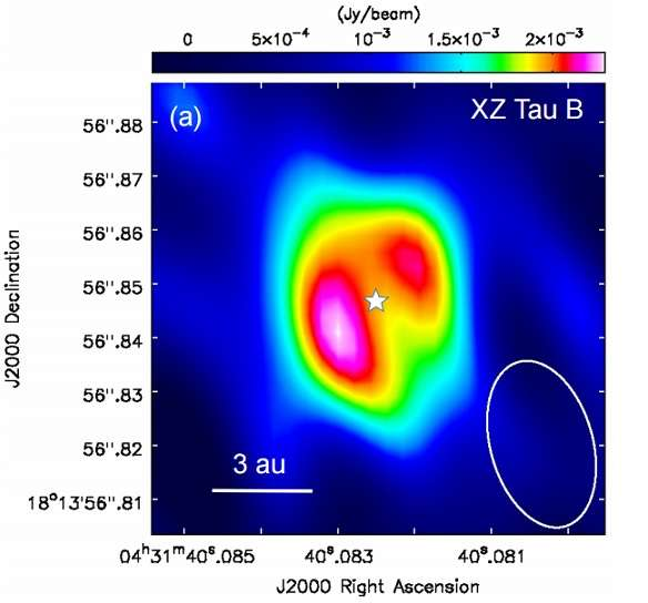 Dwarf protoplanetary disk detected around distant young star