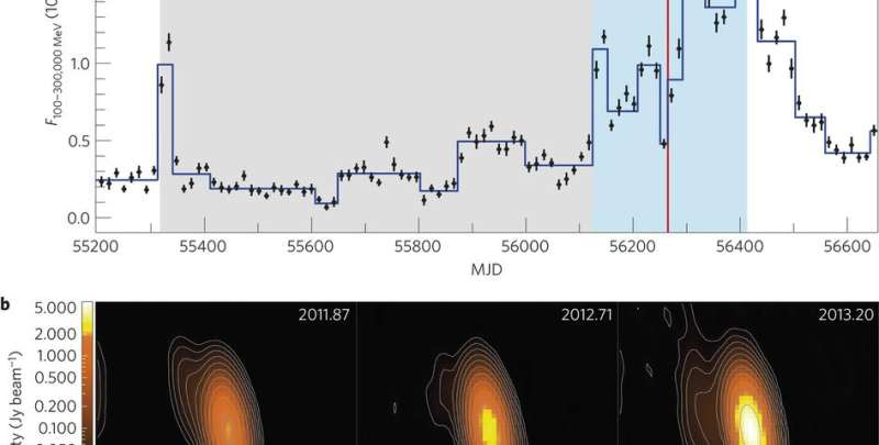 First high-energy neutrino traced to an origin outside of the Milky Way