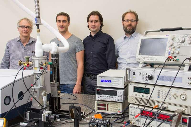 Focused light in the Terahertz regime consisting of a broad spectrum of wavelengths