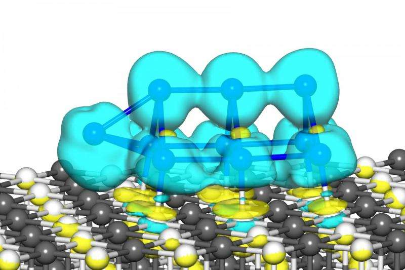 For this nanocatalyst reaction, one atom makes a big difference