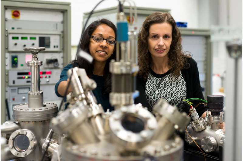 From climate killer to fuels and polymers