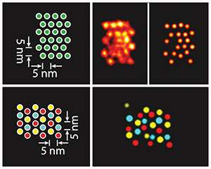 From super to ultra-resolution microscopy