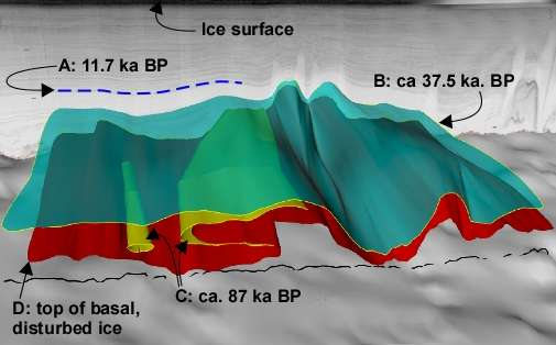 Full 3-D shape of large-scale folds in Greenland's ice cap revealed