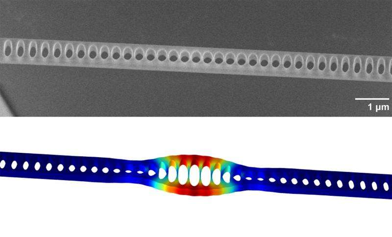 Fundamentally accurate quantum thermometer created
