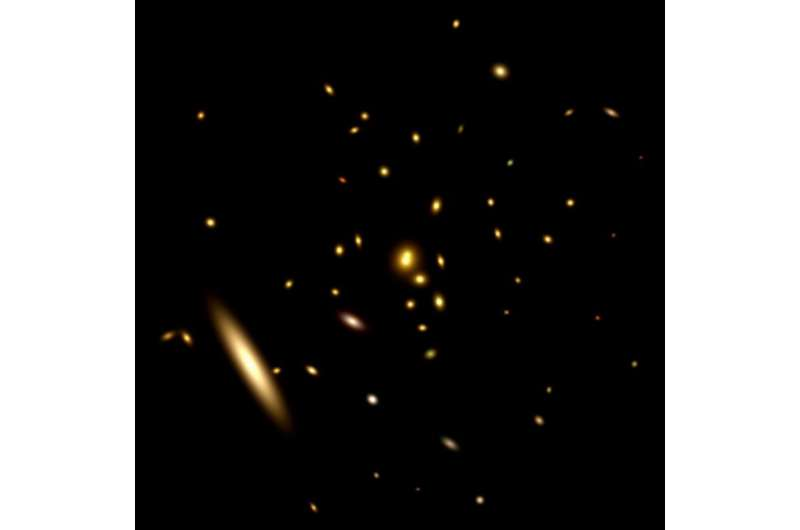 Galaxy cluster environment not dictated by its mass alone