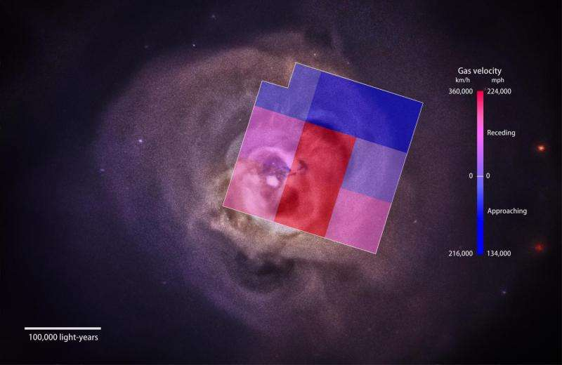 Hitomi mission charts hot winds of a galaxy cluster for the first time