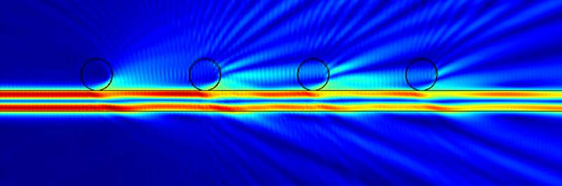 How shaping light can change particle behavior