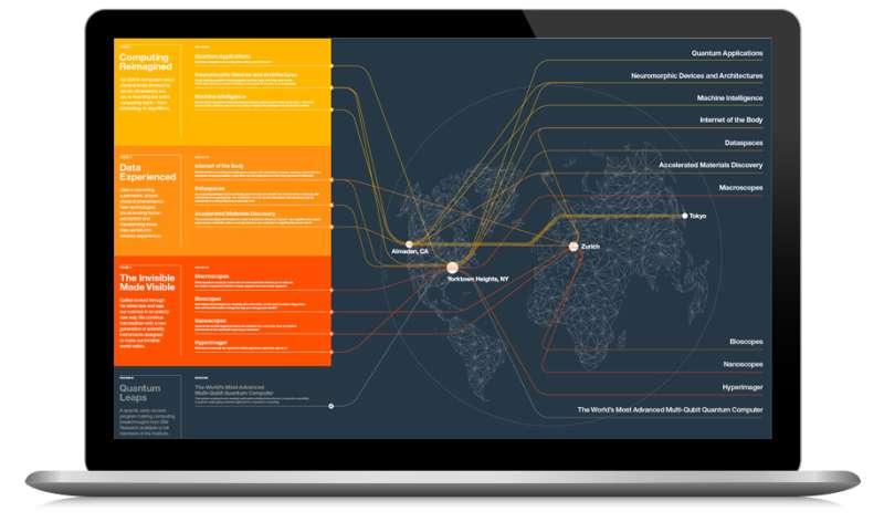 IBM announces cloud-based quantum computing platform