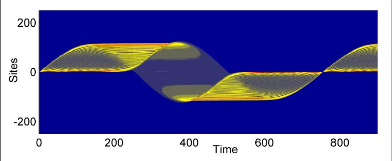 IBS engineers Landau-Zener-Bloch oscillations