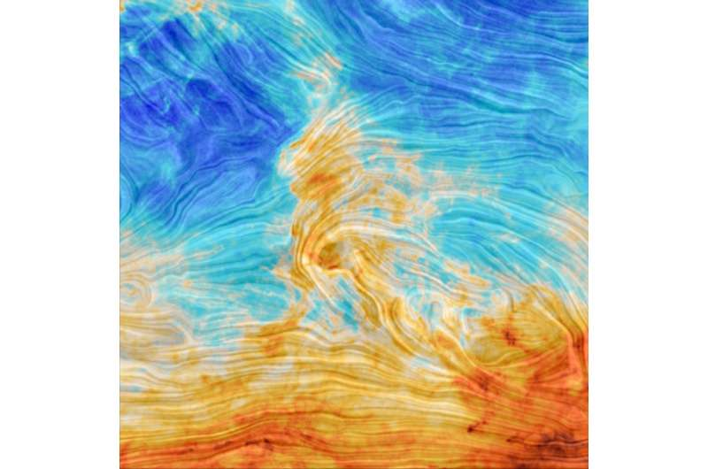 Image: Planck's flame-filled view of the Polaris Flare