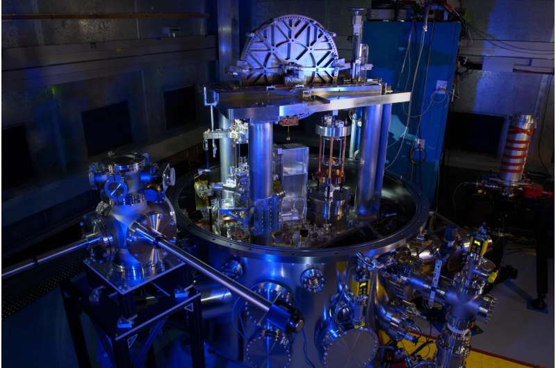 Important milestone reached on road to a redefined kilogram