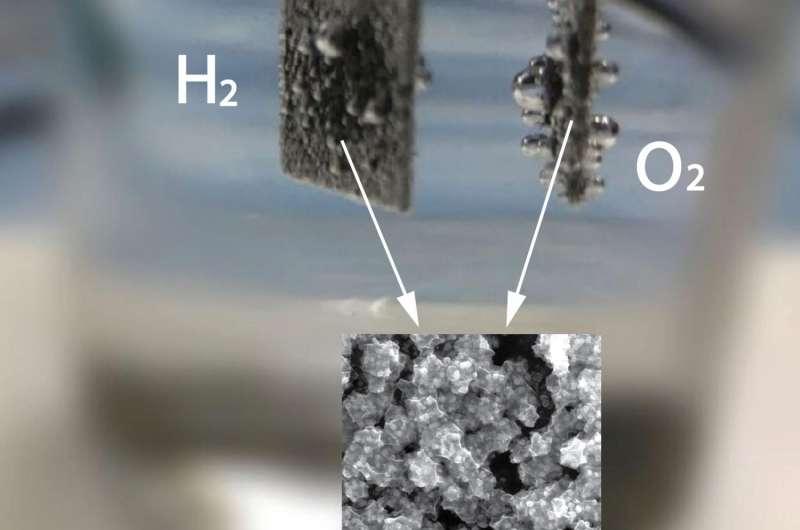 Improved water splitting advances renewable energy conversion