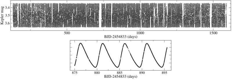 Kepler light curve of V1154 Cyg