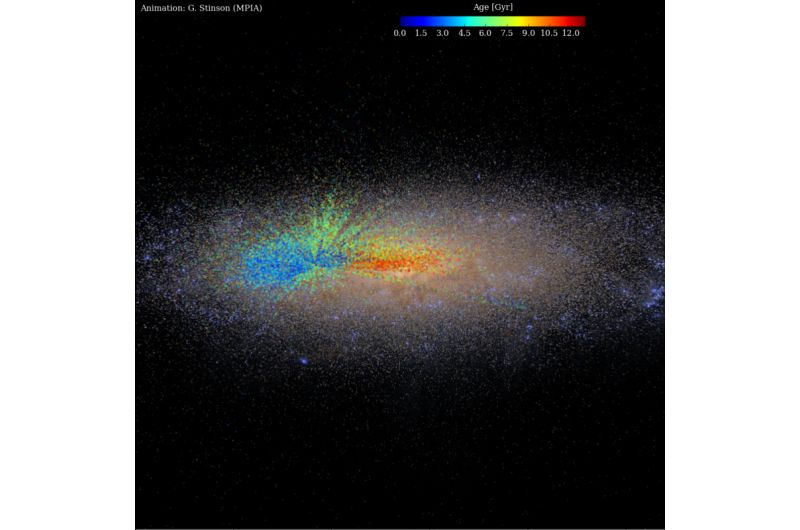 Largest age map of the Milky Way reveals how our galaxy grew up