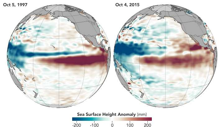 Leftover warm water in Pacific Ocean fueled massive El Niño