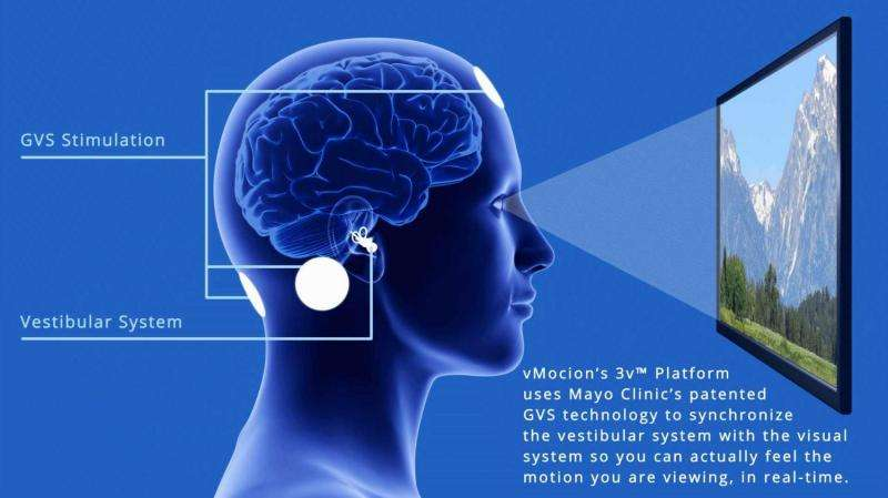 Mayo Clinic and vMocion launch technology adding the sensation of motion into VR