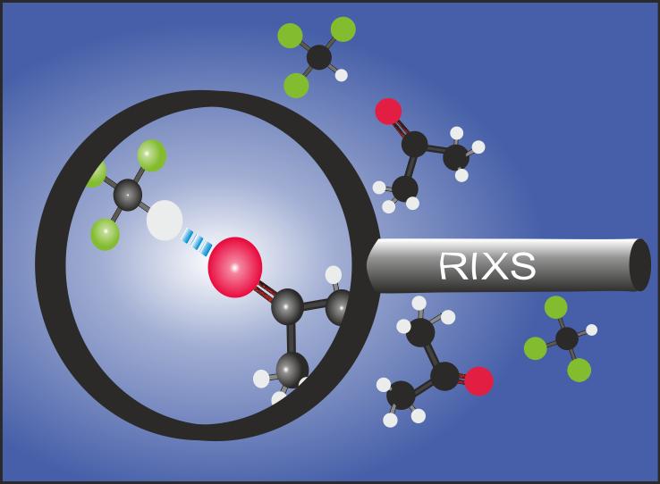 Measuring chemistry: Local fingerprint of hydrogen bonding captured in experiments