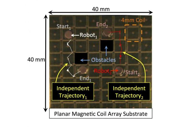 Microbots individually controlled using 'mini force fields'