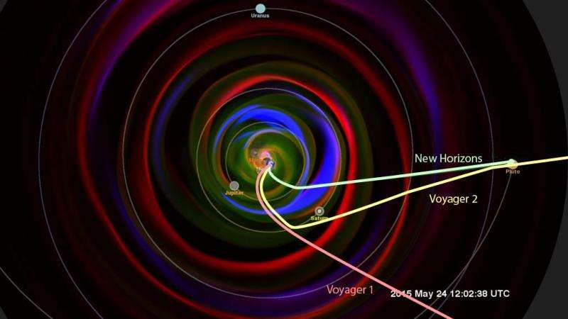 NASAs New Horizons fills gap in space environment observations