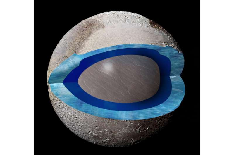New analysis adds to support for a subsurface ocean on Pluto