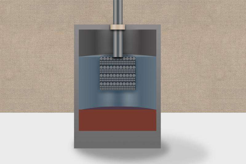 New chemistries found for liquid batteries