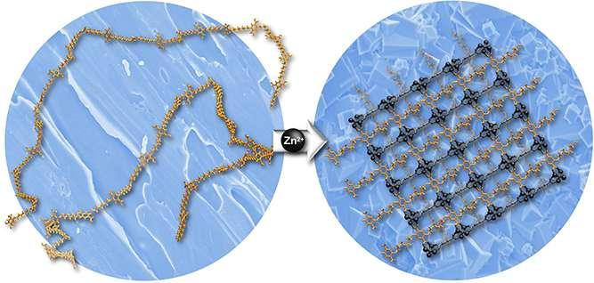 "Novel porous materials made from flexible ""spaghetti-like"" molecules"