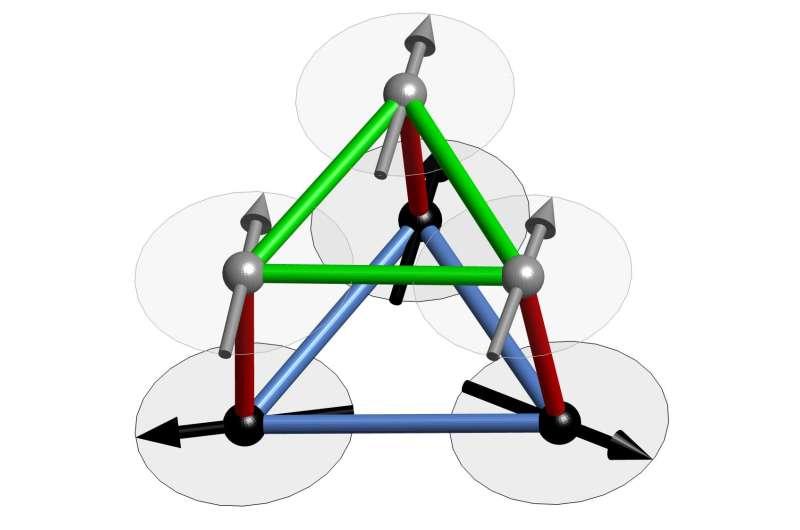 Novel state of matter: Observation of a quantum spin liquid