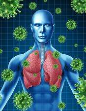 Omega 3 fatty acids may reduce bacterial lung infections associated with COPD