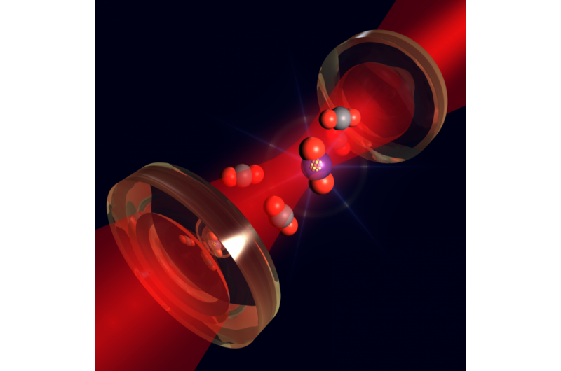 Optical approach offers faster and less expensive method for carbon dating