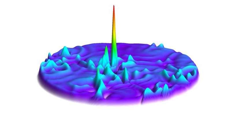 optical rogue waves