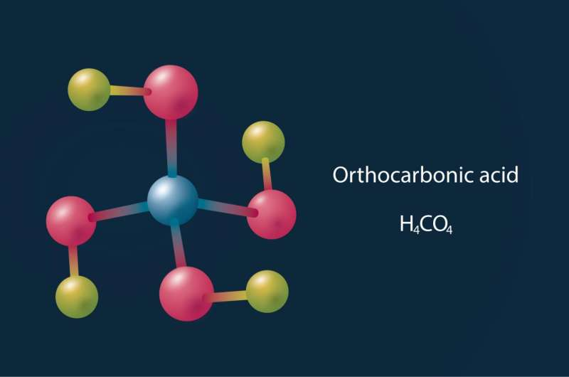 Orthocarbonic acid