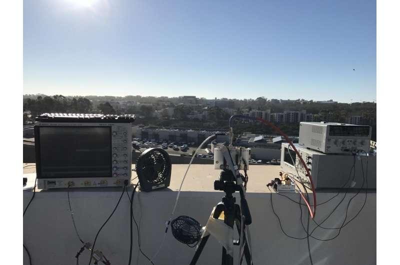 Photo of test setup at UC San Diego