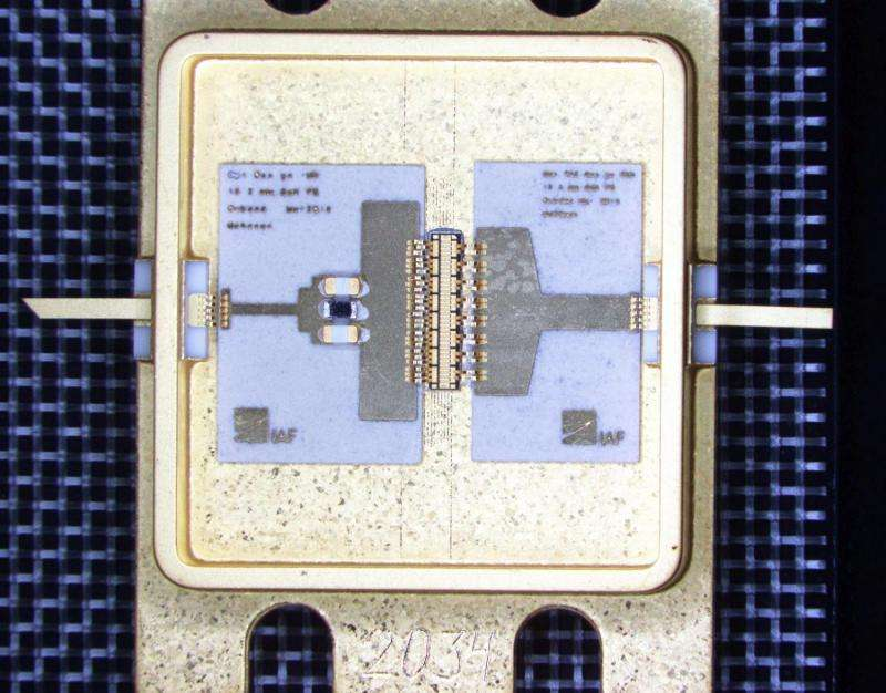 Power amplifiers for 5G made of gallium nitride