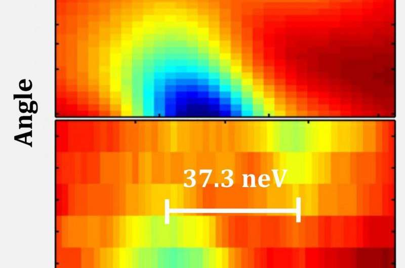 Precision spectroscopy of X-ray polaritons
