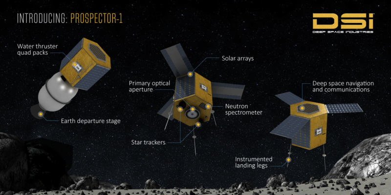 Prospector-1—first commercial interplanetary mining mission