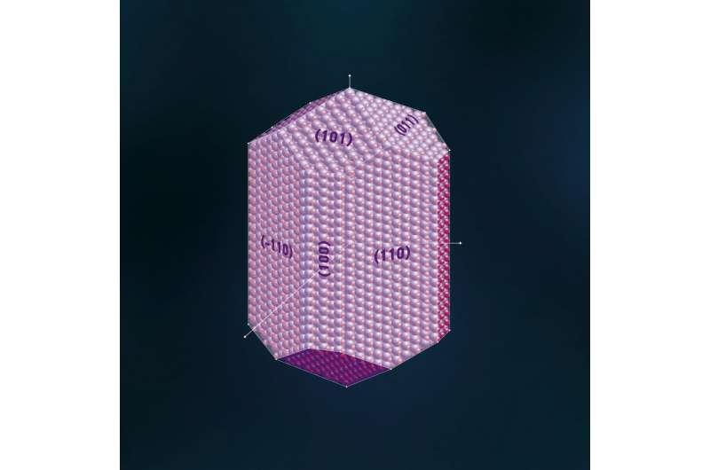 Quantum calculations broaden the understanding of crystal catalysts